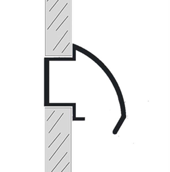 خرید آنلاین و حضوری نوار کنج و بین سطوح مدل پروتک -خرید نوار کنج آلومینیومی در رنگ بندی نقره ای طلایی زیتونی -خرید نوار کنج استیل در رنگ بندی مختلف